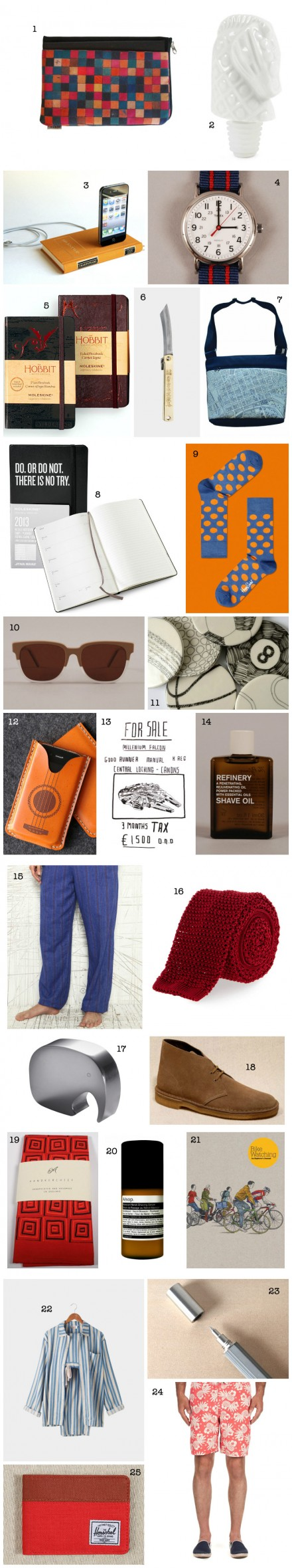 Christmas Gift List: Presents for Guys via we-are-scout.com