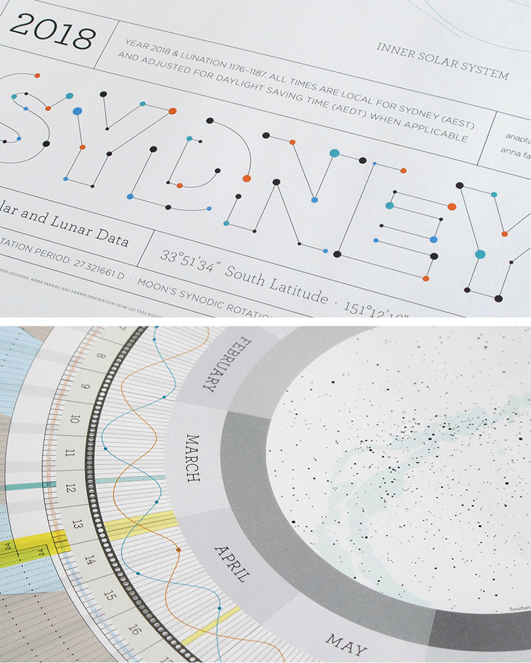 Anaptár calendars